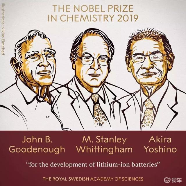 一份价值千万的提示:2019诺贝尔奖得主告诉你,忽视知识产权武器会有什么后果