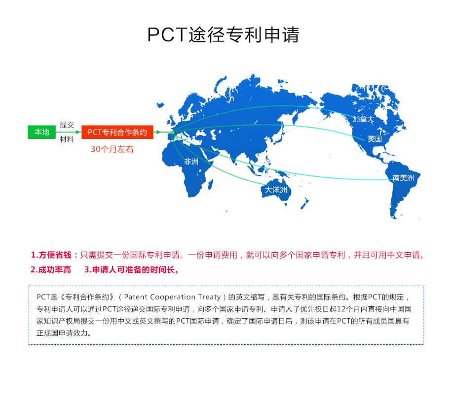 pct专利申请