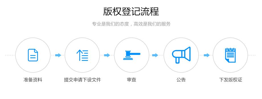 作品版权登记流程
