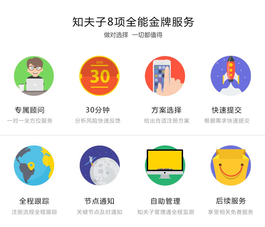 蕭山區5213計劃項目申報
