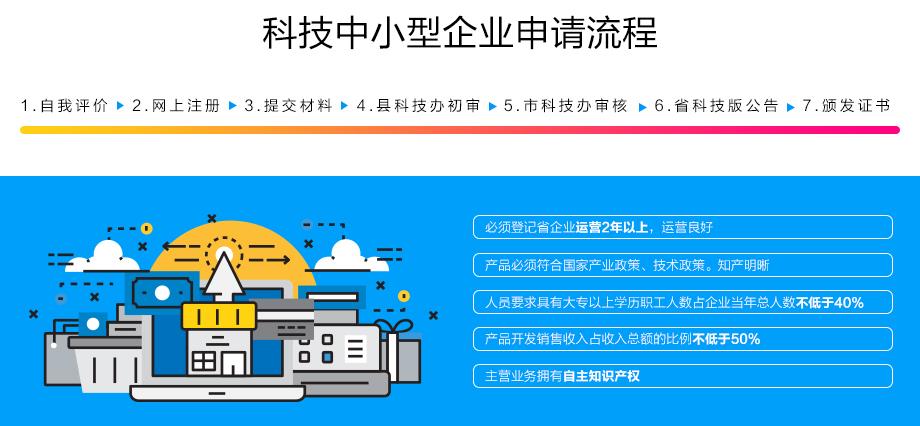浙江省科技型中小企业申请条件