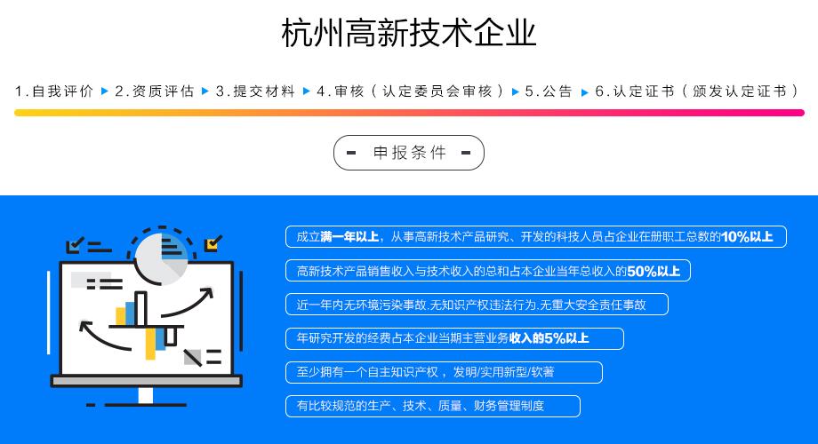 杭州市高新技術企業項目申報流程