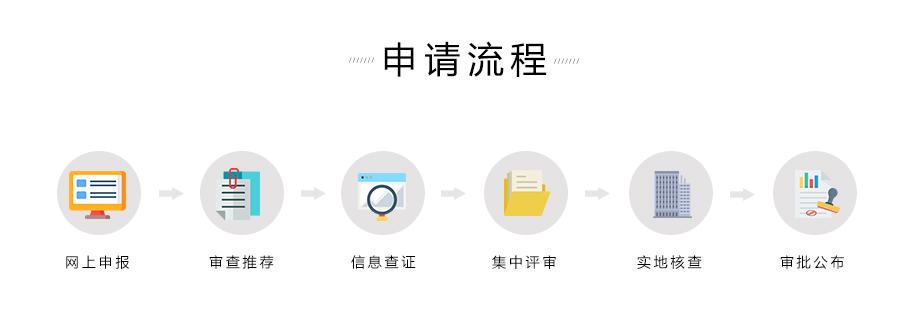 浙江省千人计划项目申报流程