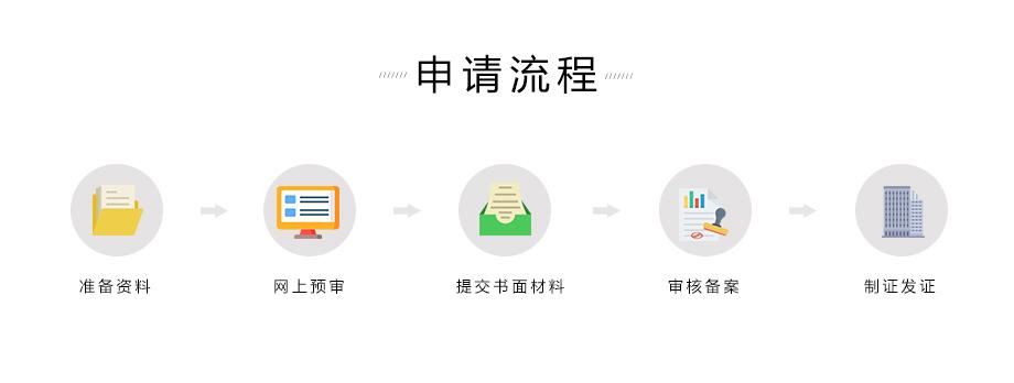 双软企业项目申报流程