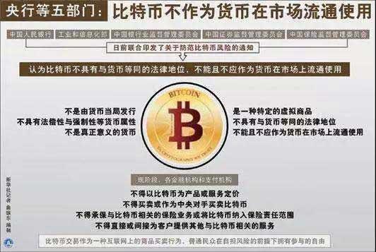 央行等五部门:比特币不作为货币在市场流通使用